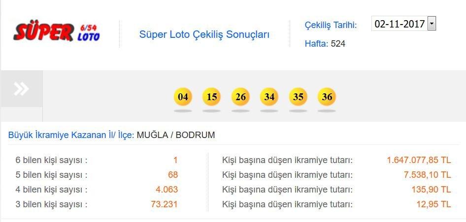 super-loto-sonuclari-mpi-2-kasim