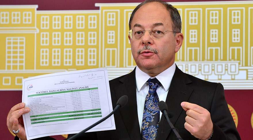 Akdağ dün Meclis'te 'maliyet analizi' tablosunu açıklamıştı.