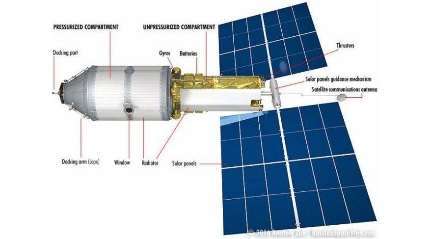 sozcu-40-milyon-dolara-uzay-oteli-2