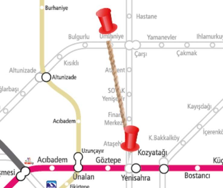 Ümraniye-Ataşehir-Göztepe Metro hattı