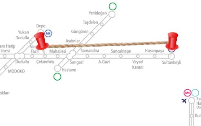 Çekmeköy-Sancaktepe-Sultanbeyli metro hattı