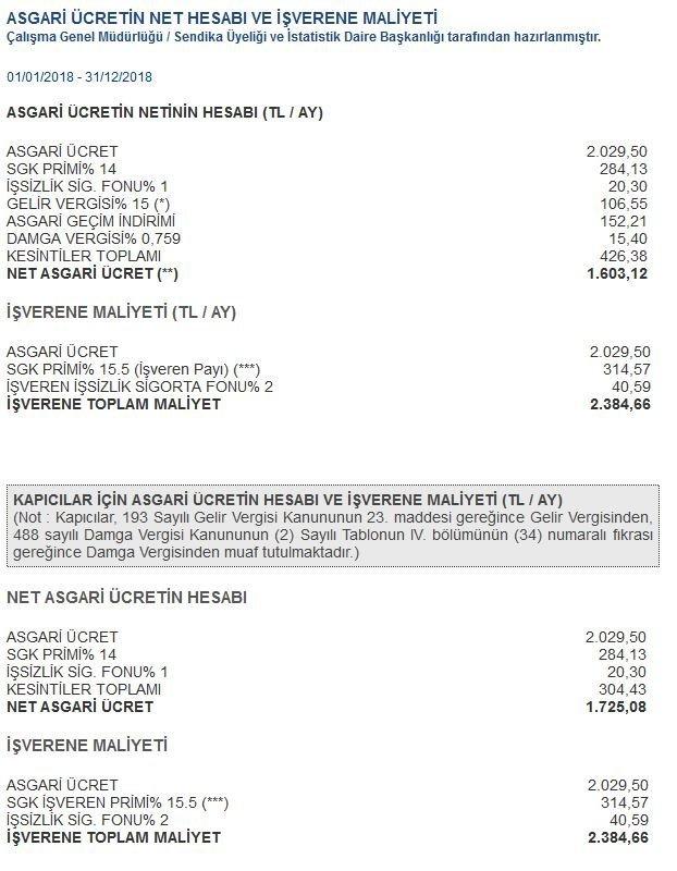 asgari-ucret-2018