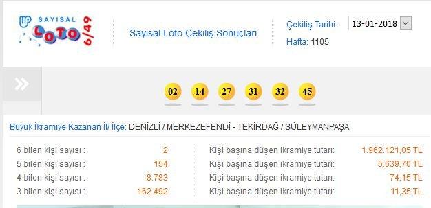 sayisal-loto-13-ocak