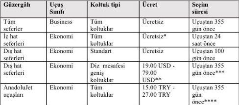 ucret_1