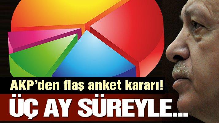 AKP'den flaş anket kararı!