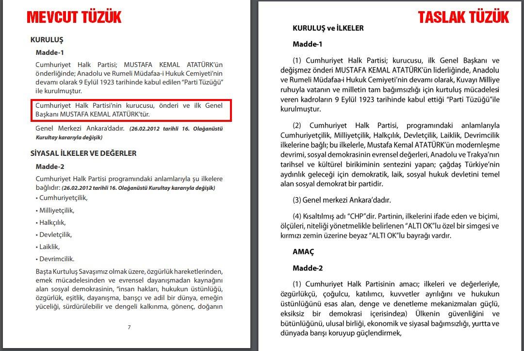 chp-tuzuk-tartisma-1