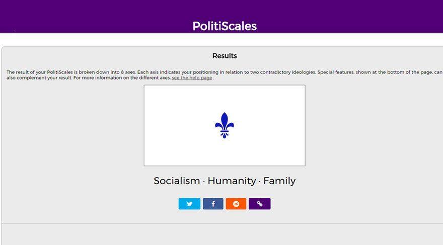 PolitiScales nedir? Tıkla PolitiScales testi çöz