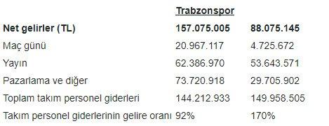 trabzonspor1