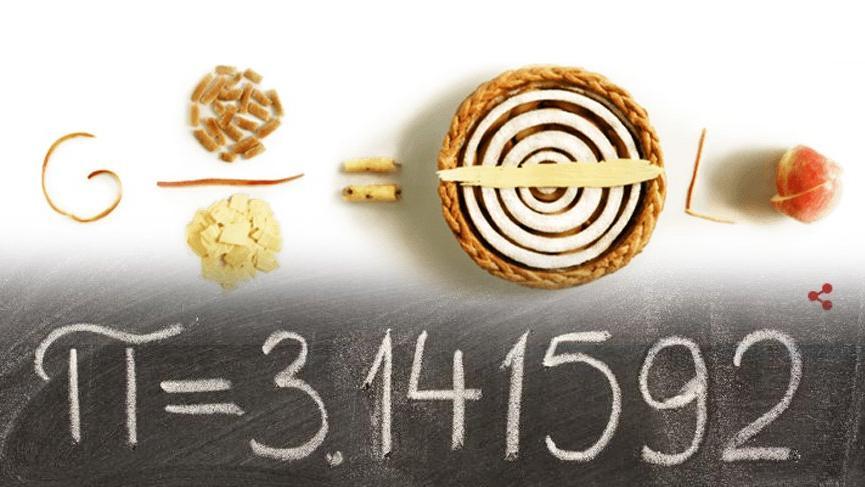 Google'dan Pi Günü Doodle'ı geldi! Pi Day nedir? Pi sayısına özel bu günün merak edilenleri…