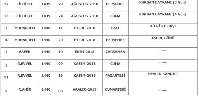 dini-gunler-2018-2