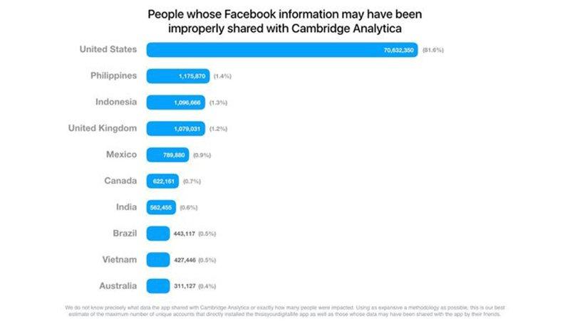 facebookskandal