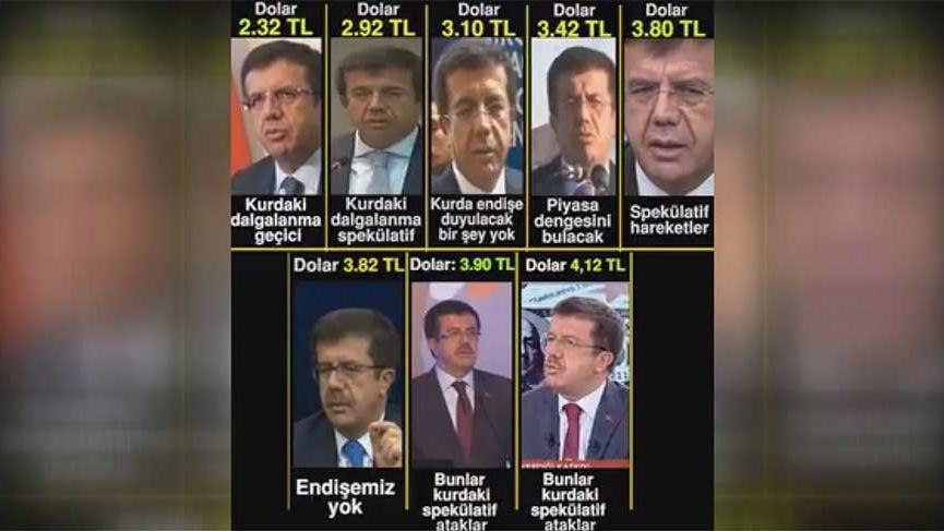 CHP'li Özkan'dan doların durdurulamayan artışıyla ilgili çok konuşulacak video paylaşımı