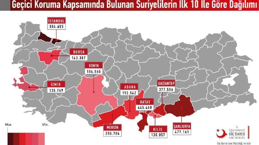 Türkiye'deki Suriyeli mülteci sayısı açıklandı