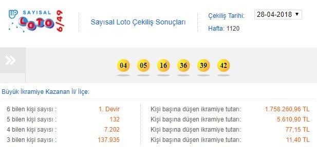 sayisal-loto-mpi
