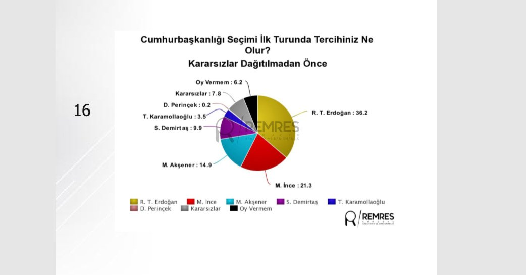 anket-3