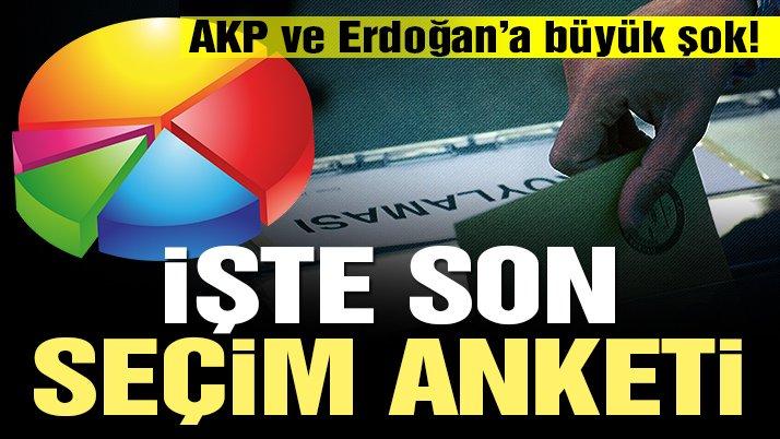 İşte son seçim anketi! Erdoğan ve AKP'ye şok…