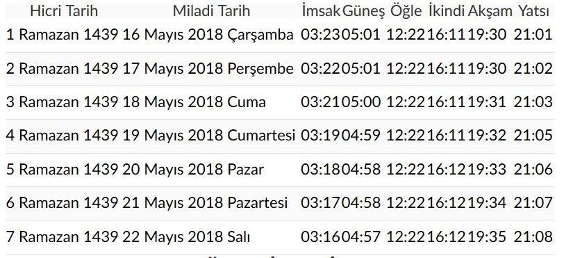 diyarbakir-imsakiye
