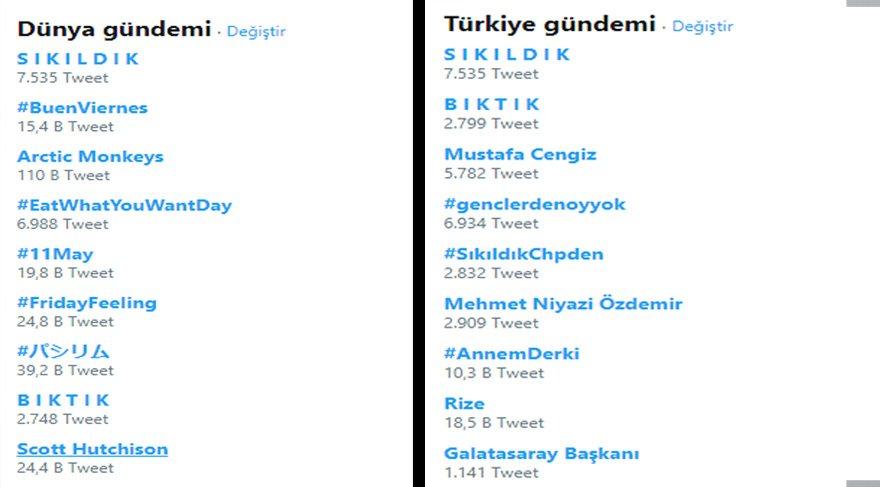 gundem-tweet