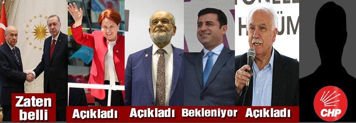 Cumhur ittifakının adayı Cumhurbaşkanı ve AKP Lideri Erdoğan olacak. İYİ Parti'nin adayının Meral Akşener, Saadet'in adayının Temel Karamollaoğlu olduğu açıklandı. HDP'nin cezaevindeki eski eşbaşkanı Selahattin Demirtaş'ın da aday gösterileceği konuşuluyor. Vatan Partisi de aday olarak Doğu Perinçek'i açıkladı.