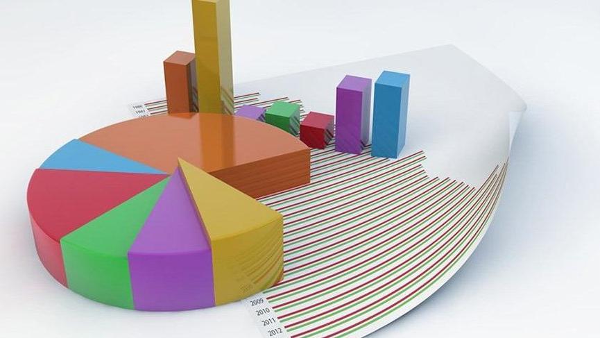 Son anketler: Anket sonuçlarına göre muhalefet blokunun oyu yüzde 58!