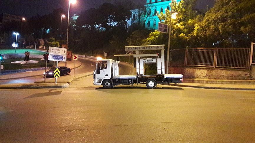 Taksim ve Maltepe Meydanı'na çıkan yollar kapatıldı