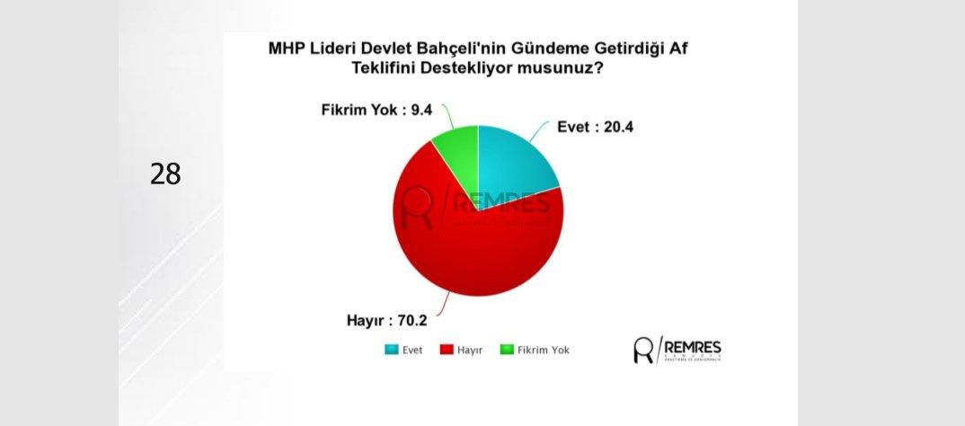 mhp-af