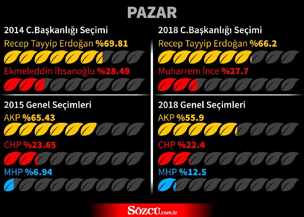 26haziranpazar