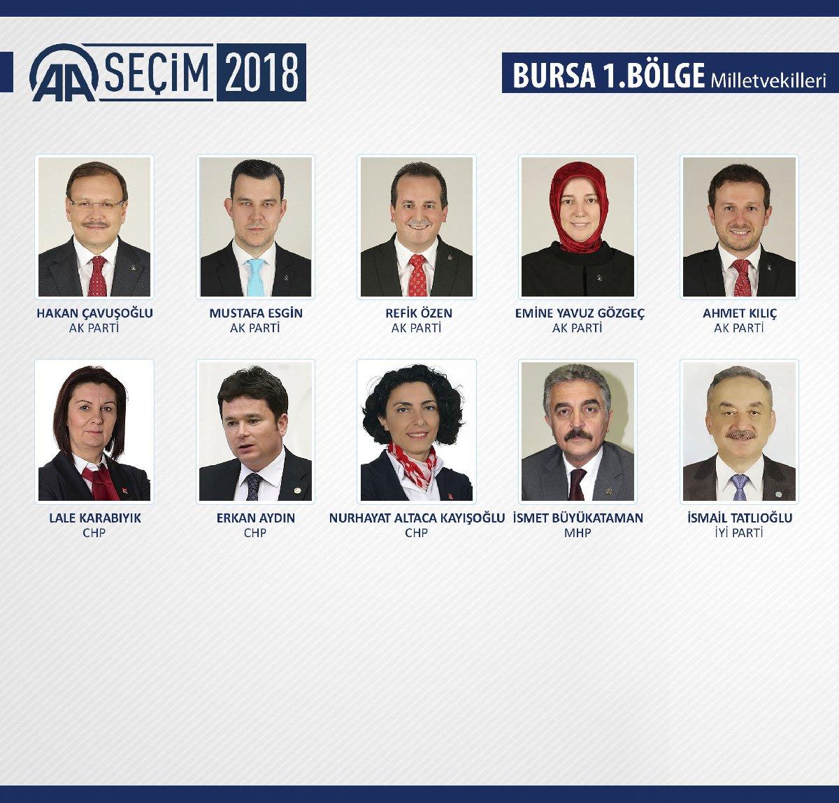 bursa-1-bolge