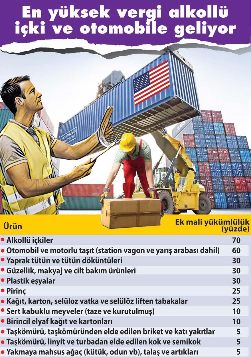 ekonomi-abd