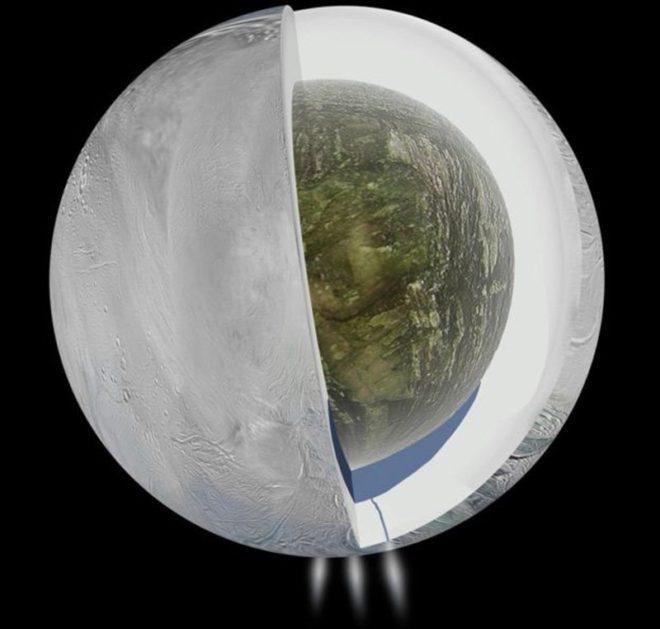 Enseladus'un buz kaplı yüzeyinin altında böyle bir yapıya sahip olduğu düşünülüyor.