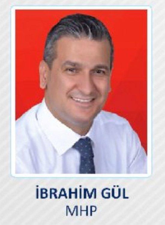 ibrahim-gul