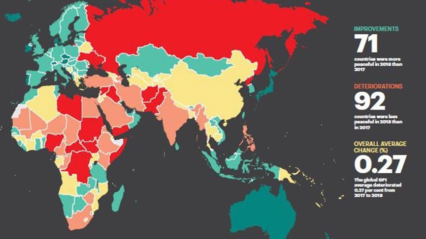 Dünyanın en güvenli ülkeleri arasında Türkiye 149. oldu
