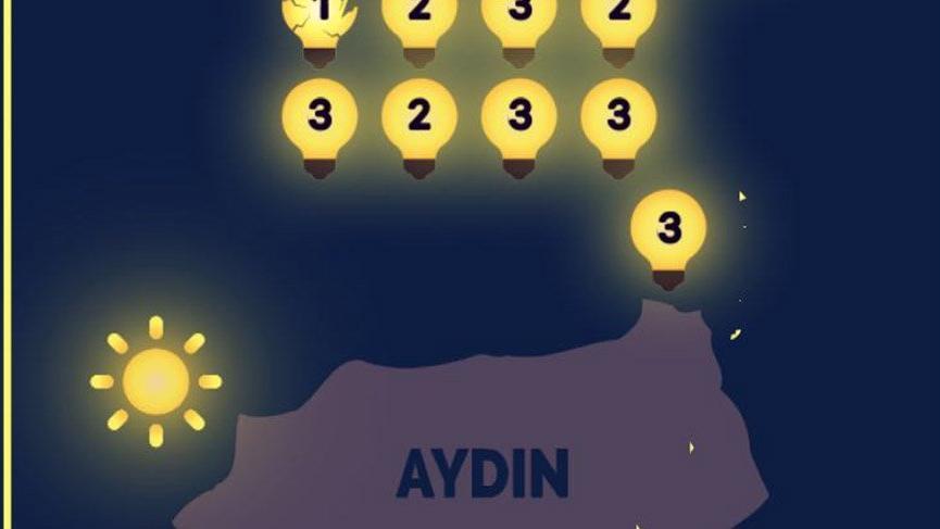İYİ Parti'den ampul patlatma oyunu: Güneşi Yükselt