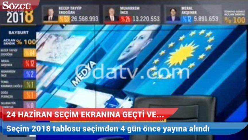 4 gün önce ekranlara seçim sonuçları yansıdı! AA'dan açıklama geldi