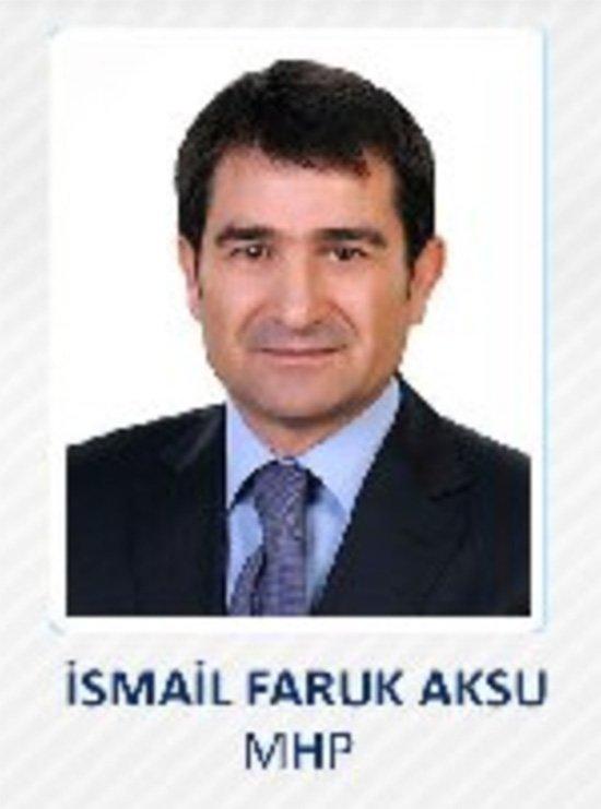 ismail-faruk-aksu