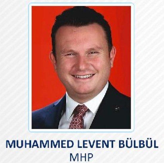 muhammed-levent-bulbul