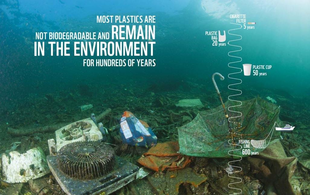 Raporda, plastik atıkların Akdeniz'de çözülmesinin çok zor olduğu vurgulanıyor.