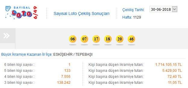 sayisal-loto