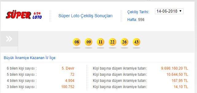 super-loto-cekilis-sonuclari