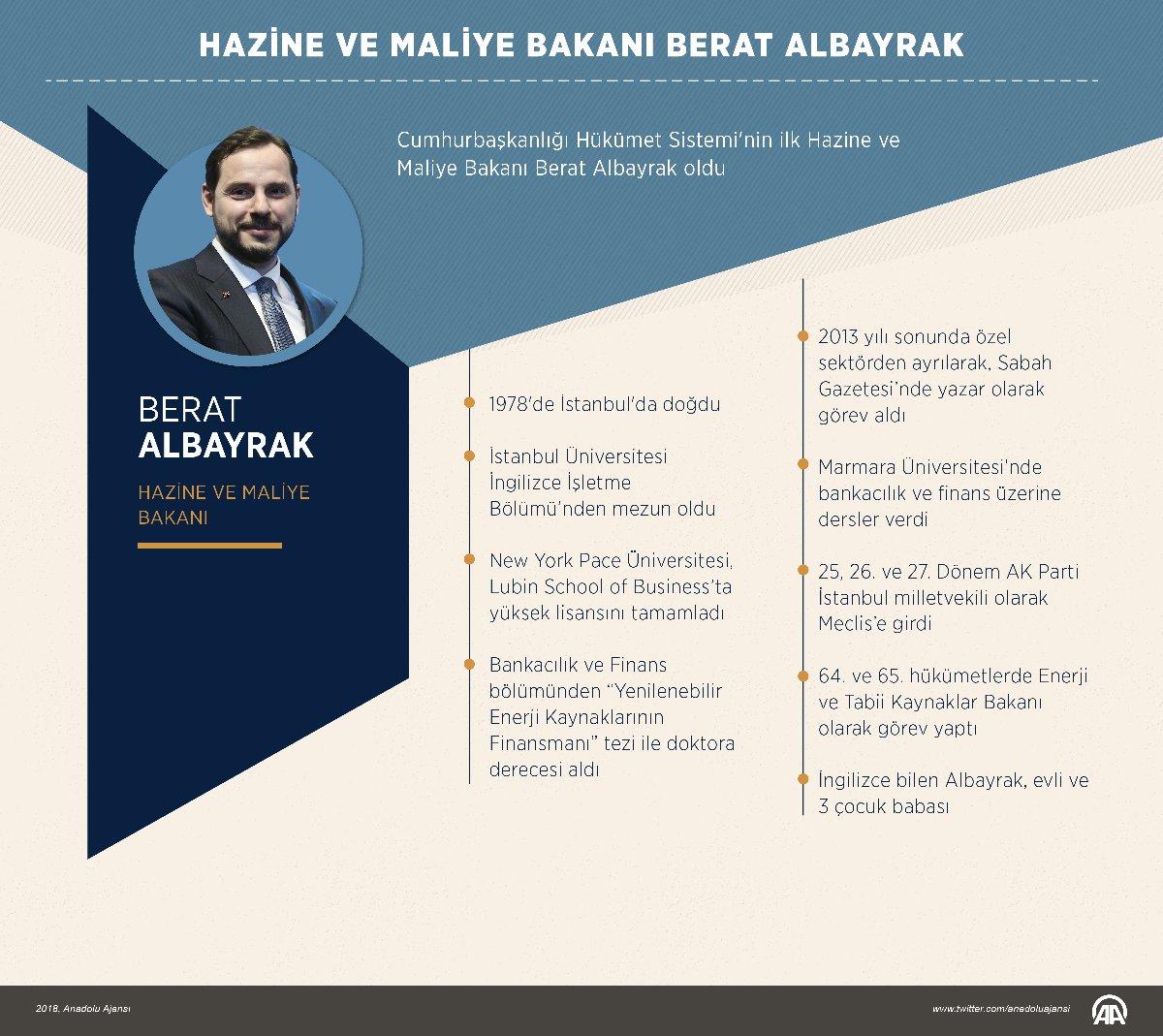 albayrak22