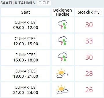 4-agustos-istanbul-saatlik