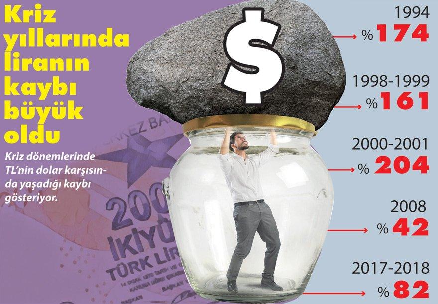 ekonomi-tl