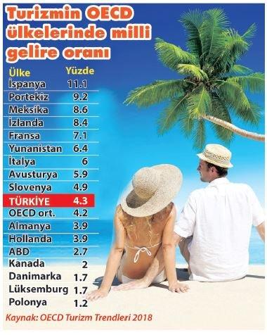 grafik-taylan-turizm