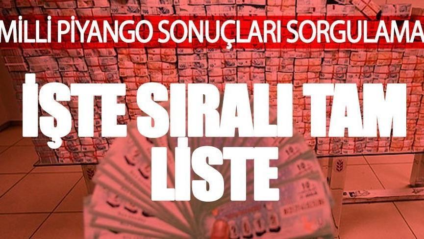 9 Ağustos Milli Piyango sonuçları açıklandı! Sıralı tam liste ve MPİ bilet sorgulama ekranı! İkramiye tam bilete!