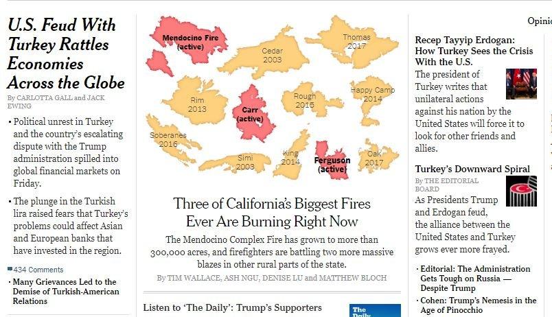 New York Times, farklı haberlerle Türkiye-ABD arasındaki krizi geniş bir şekilde okuyucularına duyurdu.