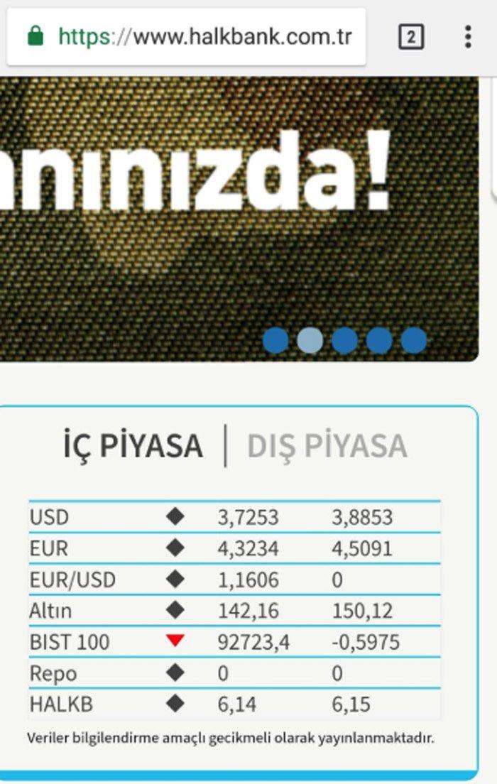Halkbankta Ucuza Dolar Satıldı Ekonomi Haberleri