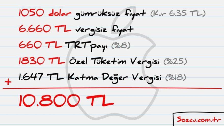 İşte iPhone Xs'in yaklaşık Türkiye fiyatı