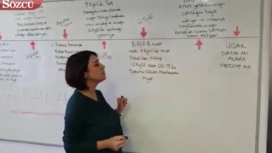 CHP Milletvekili Gamze Taşcıer'den Katar'dan gelen uçakla ilgili çarpıcı iddia
