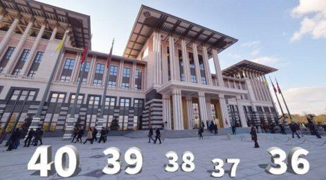 Emeklilikte yaşa takılanlar Erdoğan'dan randevu istiyor