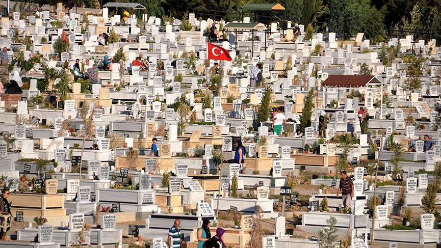 Türk firmadan mezarlık teknolojisi